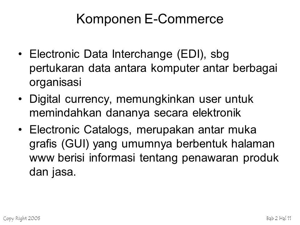 Copy Right 2005Bab 2 Hal 11 Komponen E-Commerce Electronic Data Interchange (EDI), sbg pertukaran data antara komputer antar berbagai organisasi Digit