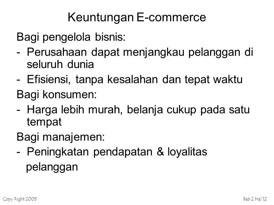 Copy Right 2005Bab 2 Hal 12 Keuntungan E-commerce Bagi pengelola bisnis: -Perusahaan dapat menjangkau pelanggan di seluruh dunia -Efisiensi, tanpa kesalahan dan tepat waktu Bagi konsumen: -Harga lebih murah, belanja cukup pada satu tempat Bagi manajemen: -Peningkatan pendapatan & loyalitas pelanggan