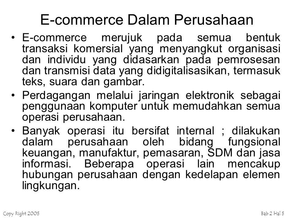 Copy Right 2005Bab 2 Hal 5 E-commerce Dalam Perusahaan E-commerce merujuk pada semua bentuk transaksi komersial yang menyangkut organisasi dan individu yang didasarkan pada pemrosesan dan transmisi data yang didigitalisasikan, termasuk teks, suara dan gambar.