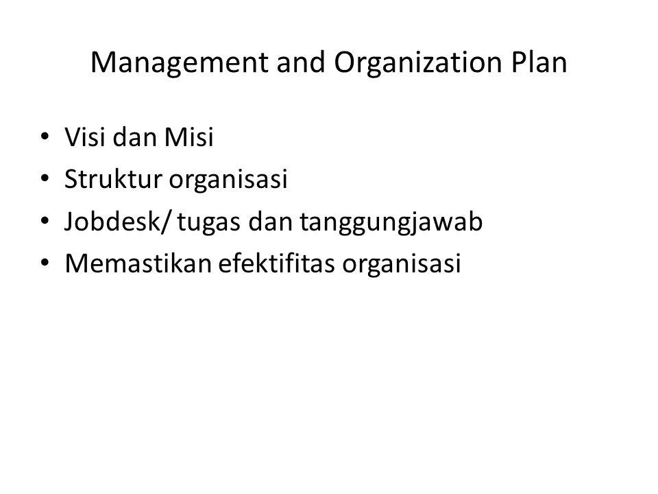 Management and Organization Plan Visi dan Misi Struktur organisasi Jobdesk/ tugas dan tanggungjawab Memastikan efektifitas organisasi