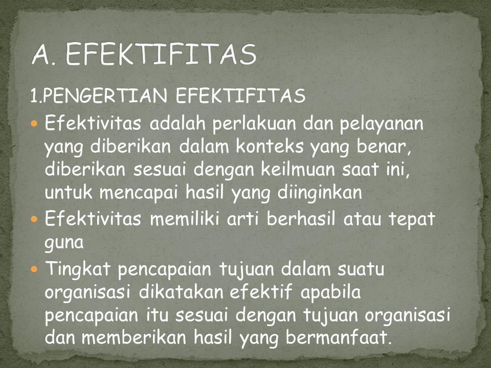1.PENGERTIAN EFEKTIFITAS Efektivitas adalah perlakuan dan pelayanan yang diberikan dalam konteks yang benar, diberikan sesuai dengan keilmuan saat ini