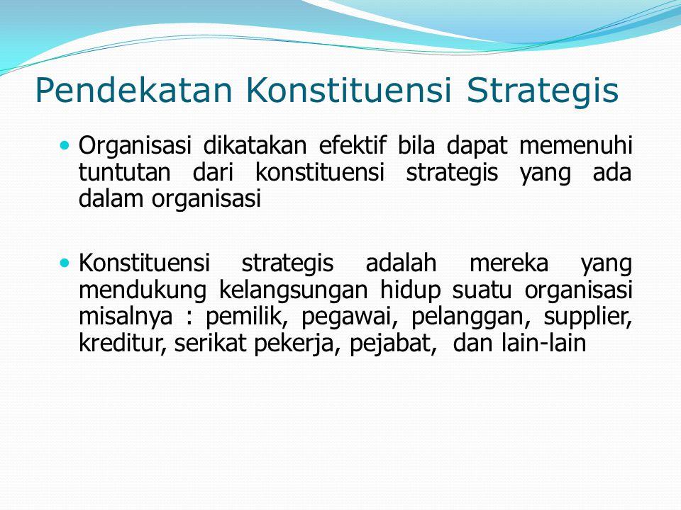 Pendekatan Nilai-nilai Bersaing Ada elemen umum yang mendasari setiap kriteria Efektivitas Organisasi dan elemen tersebut dapat dikombinasikan sehingg