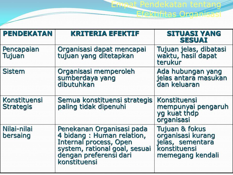 Pendekatan Konstituensi Strategis Organisasi dikatakan efektif bila dapat memenuhi tuntutan dari konstituensi strategis yang ada dalam organisasi Kons