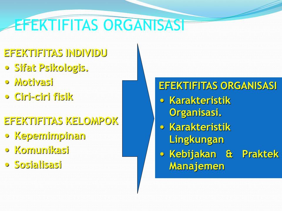 EFEKTIFITAS ORGANISASI EFEKTIFITAS INDIVIDU Sifat Psikologis.