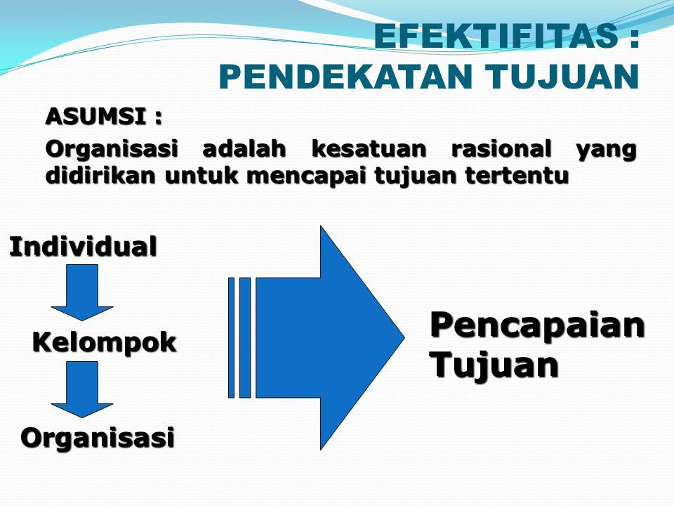 ASUMSI : Organisasi adalah kesatuan rasional yang didirikan untuk mencapai tujuan tertentu EFEKTIFITAS : PENDEKATAN TUJUAN Individual Kelompok Organisasi Pencapaian Tujuan