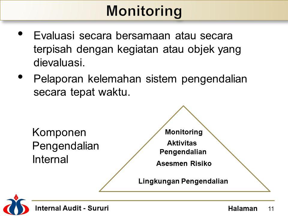 Internal Audit - Sururi Halaman Evaluasi secara bersamaan atau secara terpisah dengan kegiatan atau objek yang dievaluasi.