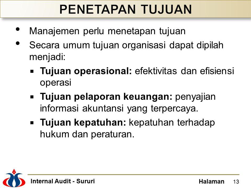 Internal Audit - Sururi Halaman Manajemen perlu menetapan tujuan Secara umum tujuan organisasi dapat dipilah menjadi:  Tujuan operasional: efektivitas dan efisiensi operasi  Tujuan pelaporan keuangan: penyajian informasi akuntansi yang terpercaya.