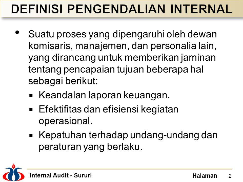 Internal Audit - Sururi Halaman Suatu proses yang dipengaruhi oleh dewan komisaris, manajemen, dan personalia lain, yang dirancang untuk memberikan jaminan tentang pencapaian tujuan beberapa hal sebagai berikut:  Keandalan laporan keuangan.