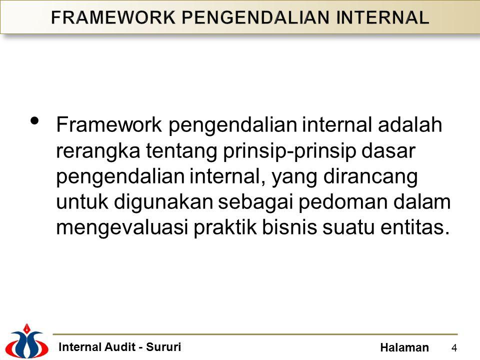 Internal Audit - Sururi Halaman Sebagus apapun Sistem Pengendalian Internal (SPI), hanya mampu memberikan jaminan memadai (reasonable assurance), bukan jaminan mutlak, kepada manajemen dan dewan komisaris tentang pencapaian tujuan organisasi.