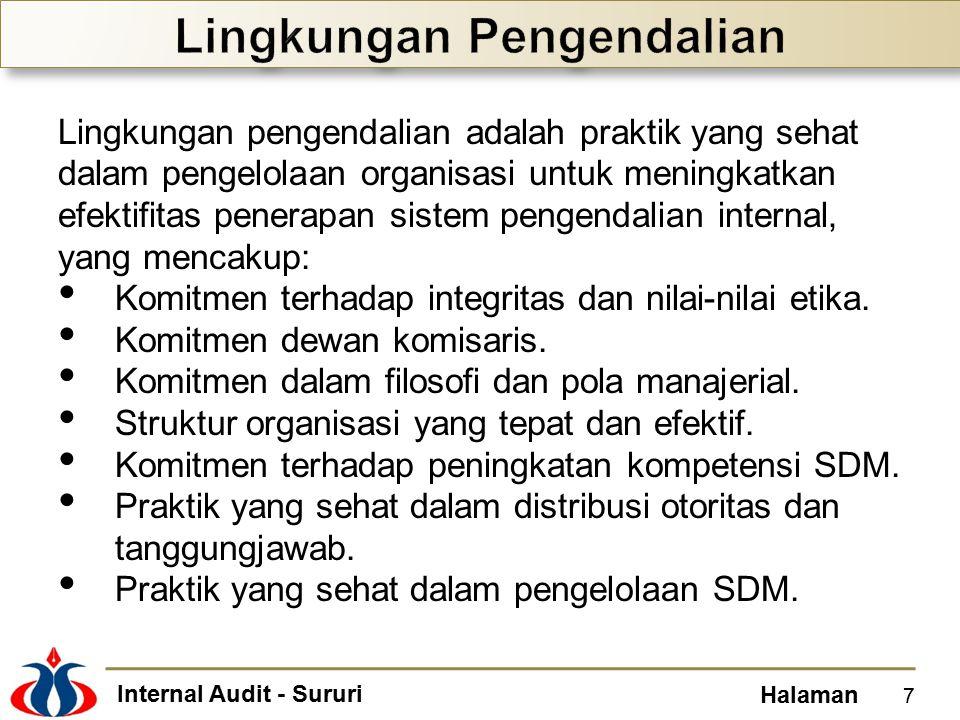 Internal Audit - Sururi Halaman Controllable risk, adalah risiko yang dapat dikendalikan langsung oleh manajemen, yang secara umum adalah yang berhubungan dengan faktor internal organisasi.