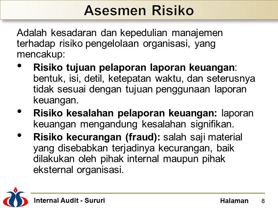 Internal Audit - Sururi Halaman Adalah kesadaran dan kepedulian manajemen terhadap risiko pengelolaan organisasi, yang mencakup: Risiko tujuan pelaporan laporan keuangan: bentuk, isi, detil, ketepatan waktu, dan seterusnya tidak sesuai dengan tujuan penggunaan laporan keuangan.