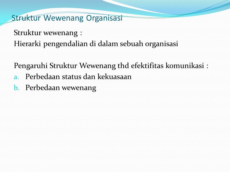 Struktur Wewenang Organisasi Struktur wewenang : Hierarki pengendalian di dalam sebuah organisasi Pengaruhi Struktur Wewenang thd efektifitas komunika