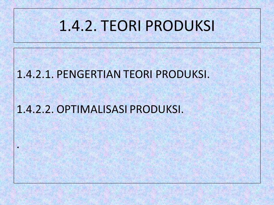 1.4.2. TEORI PRODUKSI 1.4.2.1. PENGERTIAN TEORI PRODUKSI. 1.4.2.2. OPTIMALISASI PRODUKSI..