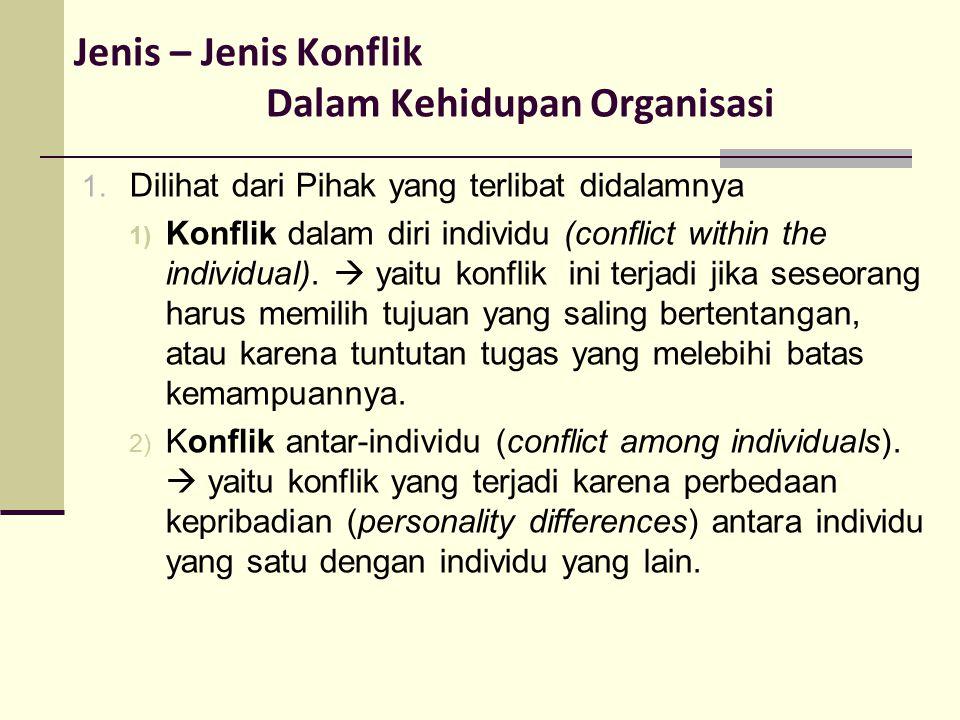 Jenis – Jenis Konflik Dalam Kehidupan Organisasi 1. Dilihat dari Pihak yang terlibat didalamnya 1) Konflik dalam diri individu (conflict within the in