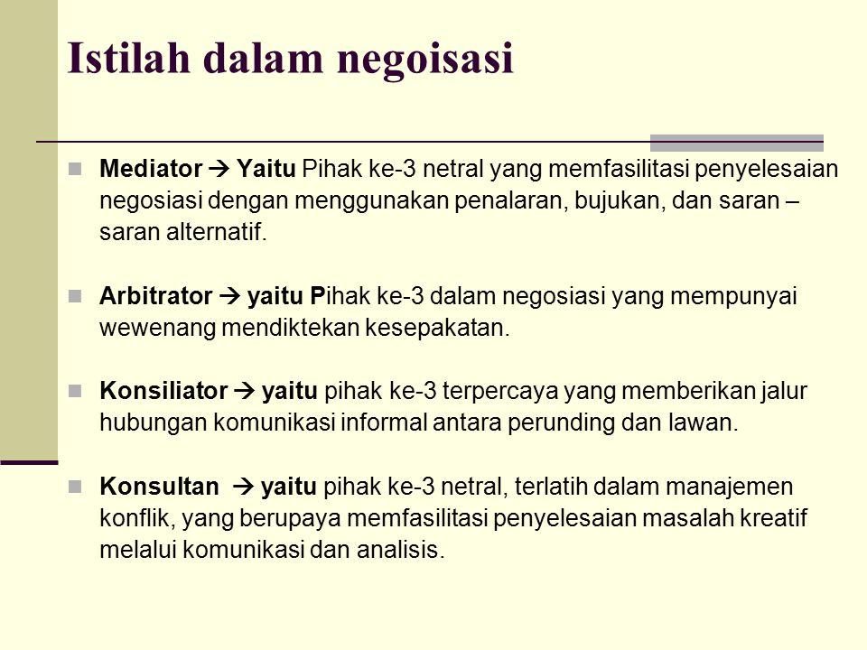 Istilah dalam negoisasi Mediator  Yaitu Pihak ke-3 netral yang memfasilitasi penyelesaian negosiasi dengan menggunakan penalaran, bujukan, dan saran – saran alternatif.