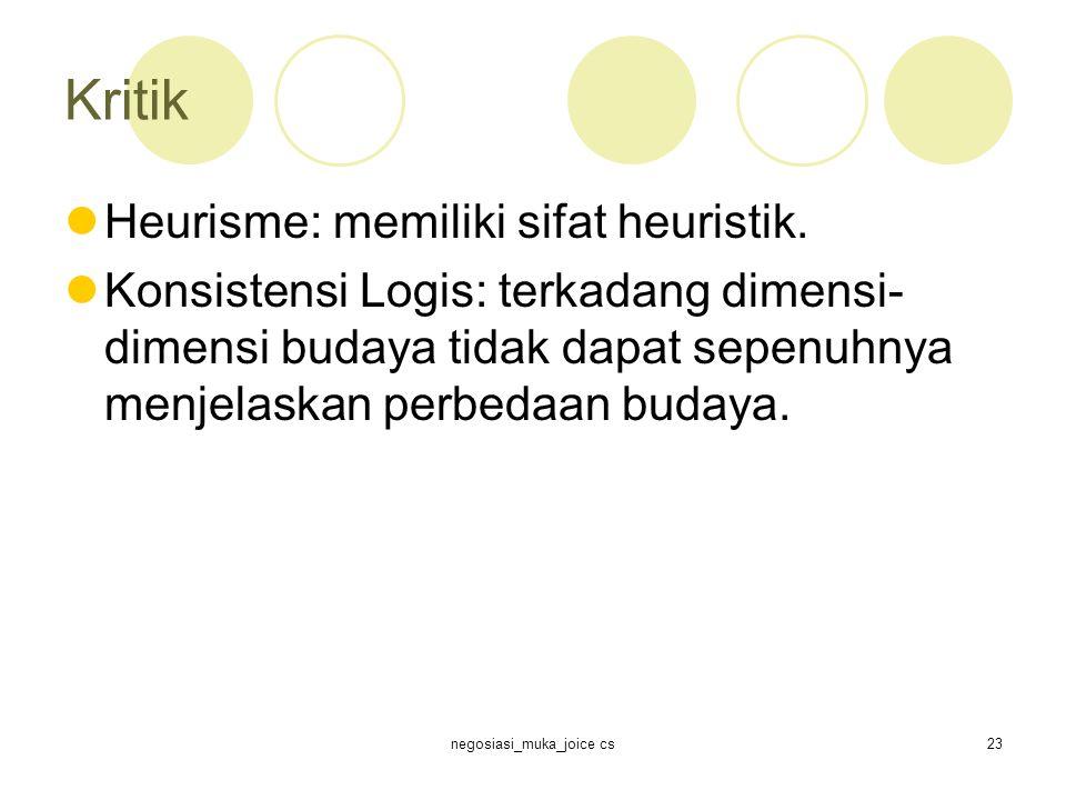 negosiasi_muka_joice cs23 Kritik Heurisme: memiliki sifat heuristik.