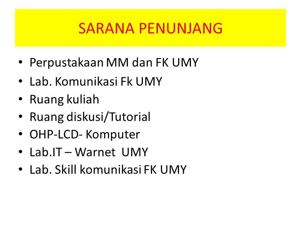 SARANA PENUNJANG Perpustakaan MM dan FK UMY Lab.