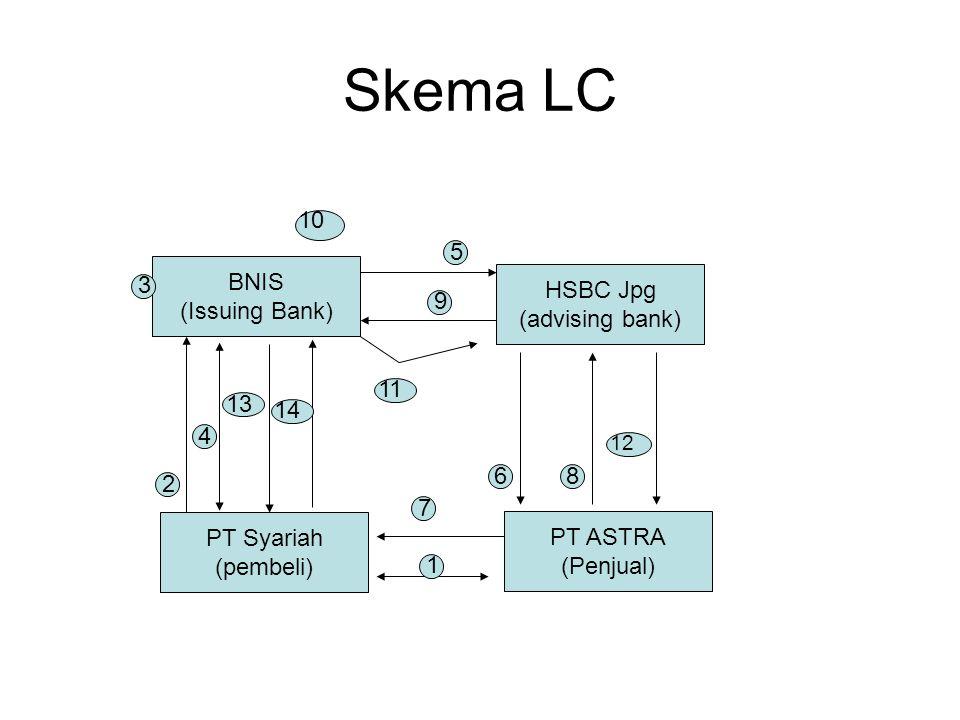 Skema LC BNIS (Issuing Bank) HSBC Jpg (advising bank) PT Syariah (pembeli) PT ASTRA (Penjual) 3 4 2 8 9 1 7 12 6 5 11 10 14 13
