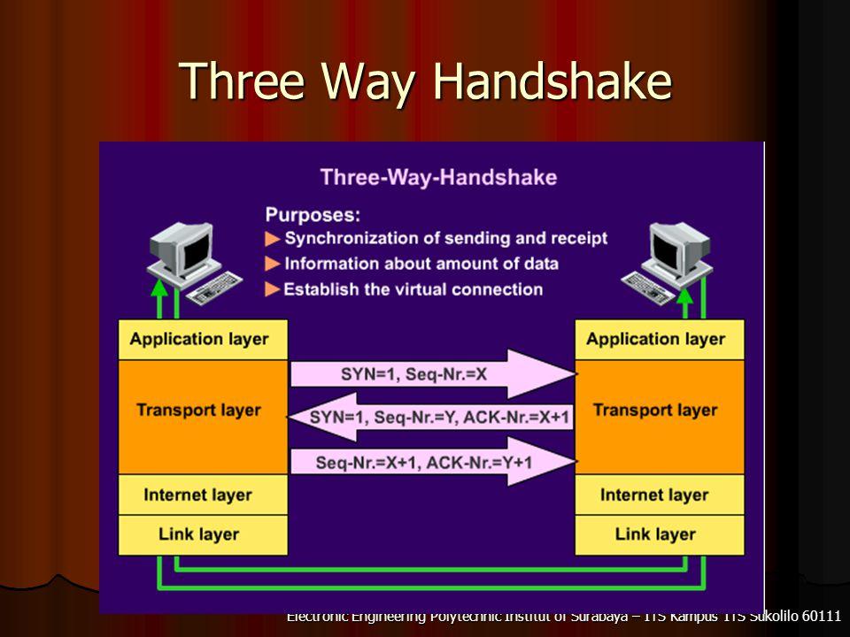 Electronic Engineering Polytechnic Institut of Surabaya – ITS Kampus ITS Sukolilo 60111 Three Way Handshake