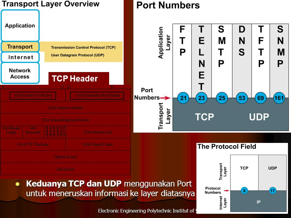 Electronic Engineering Polytechnic Institut of Surabaya – ITS Kampus ITS Sukolilo 60111 Keduanya TCP dan UDP menggunakan Port untuk meneruskan informa