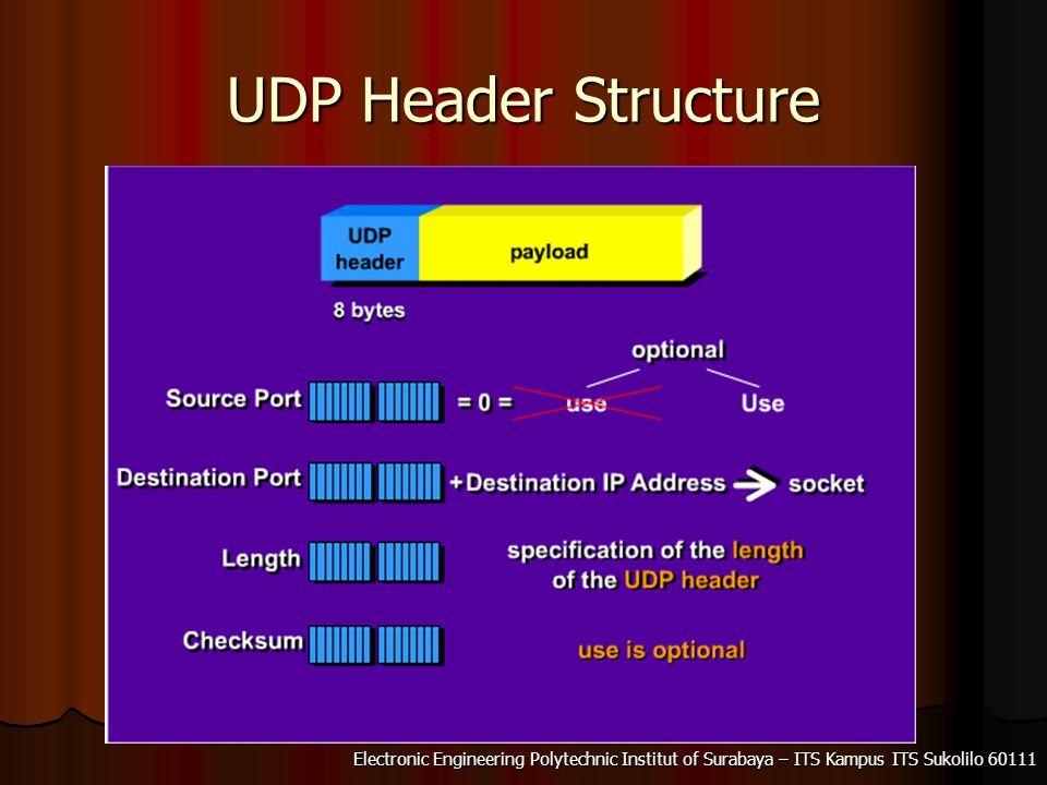 Electronic Engineering Polytechnic Institut of Surabaya – ITS Kampus ITS Sukolilo 60111 UDP Header Structure