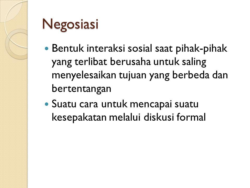 Negosiasi Filosofi semua orang menang menjadi dasar dari setiap negosiasi Mempertimbangkan setiap aspek negosiasi dari sudut pandang pada pihak lain dan pihak negosiator