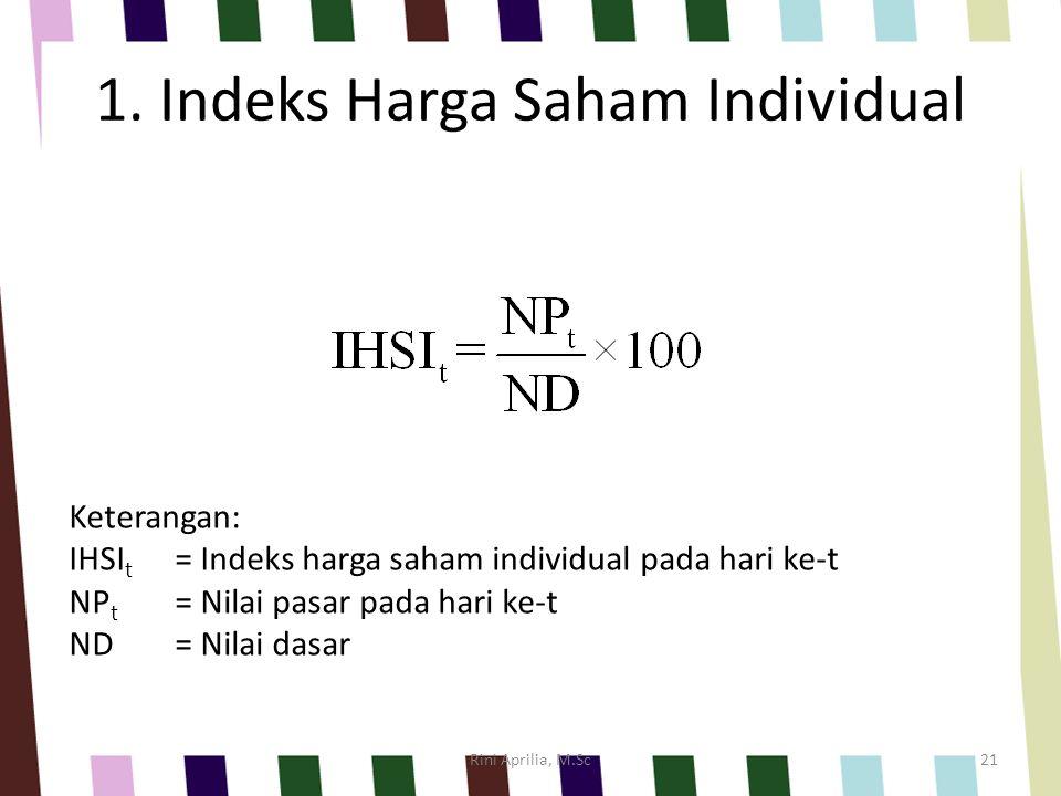 1. Indeks Harga Saham Individual Rini Aprilia, M.Sc21 Keterangan: IHSI t = Indeks harga saham individual pada hari ke-t NP t = Nilai pasar pada hari k