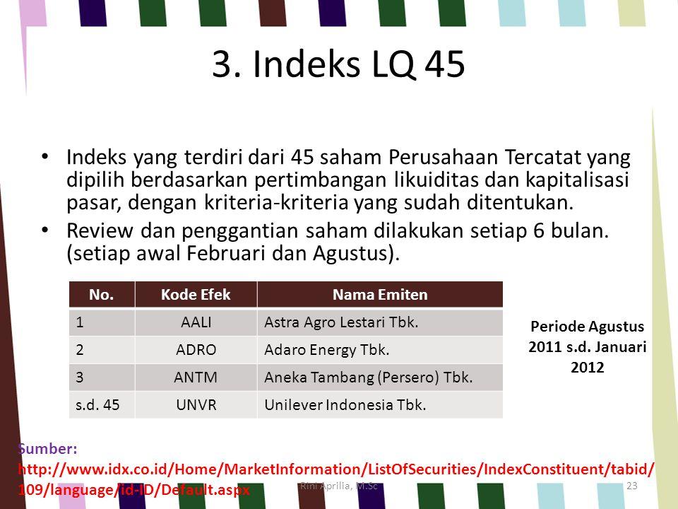 3. Indeks LQ 45 Indeks yang terdiri dari 45 saham Perusahaan Tercatat yang dipilih berdasarkan pertimbangan likuiditas dan kapitalisasi pasar, dengan