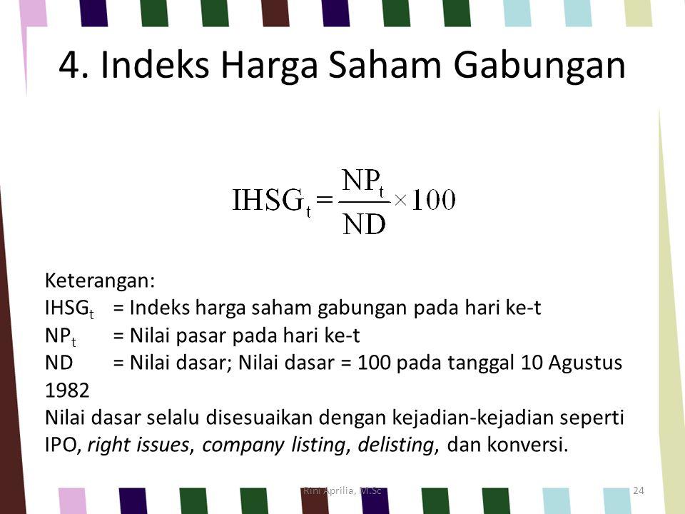 4. Indeks Harga Saham Gabungan Rini Aprilia, M.Sc24 Keterangan: IHSG t = Indeks harga saham gabungan pada hari ke-t NP t = Nilai pasar pada hari ke-t