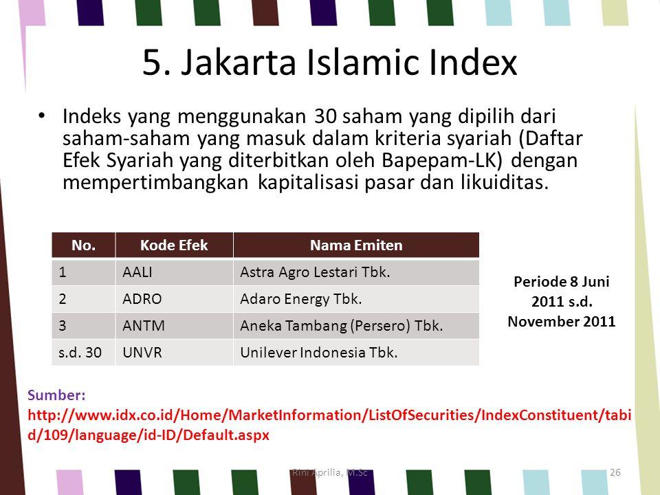 5. Jakarta Islamic Index Indeks yang menggunakan 30 saham yang dipilih dari saham-saham yang masuk dalam kriteria syariah (Daftar Efek Syariah yang di