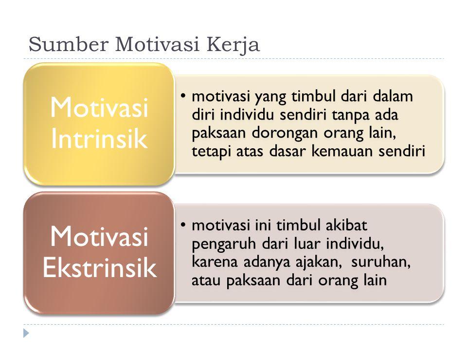 Sumber Motivasi Kerja motivasi yang timbul dari dalam diri individu sendiri tanpa ada paksaan dorongan orang lain, tetapi atas dasar kemauan sendiri Motivasi Intrinsik motivasi ini timbul akibat pengaruh dari luar individu, karena adanya ajakan, suruhan, atau paksaan dari orang lain Motivasi Ekstrinsik