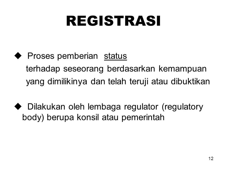 12 REGISTRASI  Proses pemberian status terhadap seseorang berdasarkan kemampuan yang dimilikinya dan telah teruji atau dibuktikan  Dilakukan oleh lembaga regulator (regulatory body) berupa konsil atau pemerintah