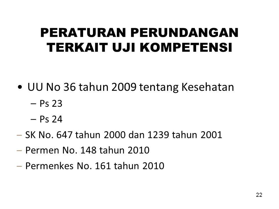 PERATURAN PERUNDANGAN TERKAIT UJI KOMPETENSI UU No 36 tahun 2009 tentang Kesehatan –Ps 23 –Ps 24 – SK No.