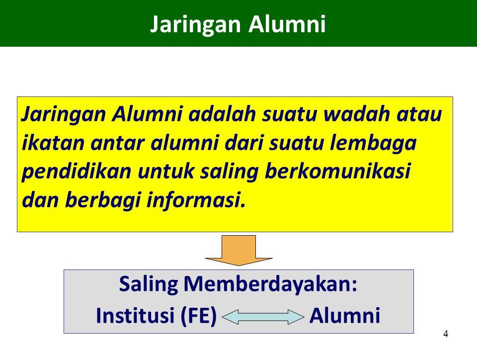 4 Jaringan Alumni Jaringan Alumni adalah suatu wadah atau ikatan antar alumni dari suatu lembaga pendidikan untuk saling berkomunikasi dan berbagi inf