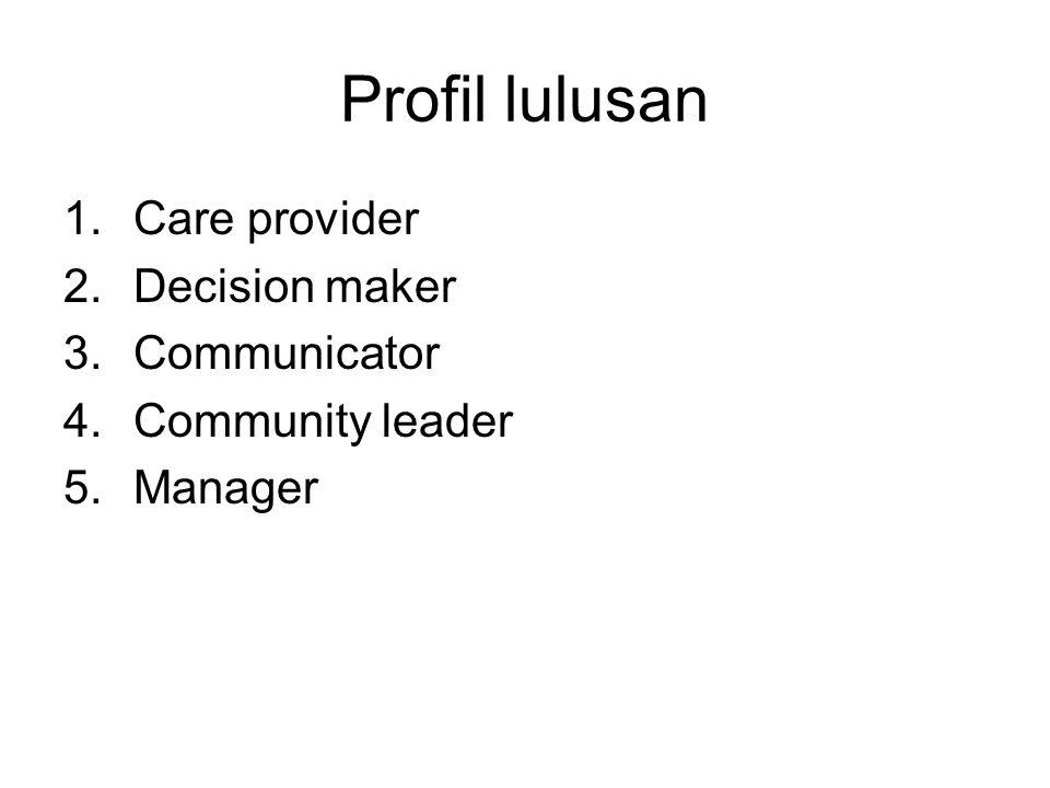 Profil lulusan 1.Care provider 2.Decision maker 3.Communicator 4.Community leader 5.Manager