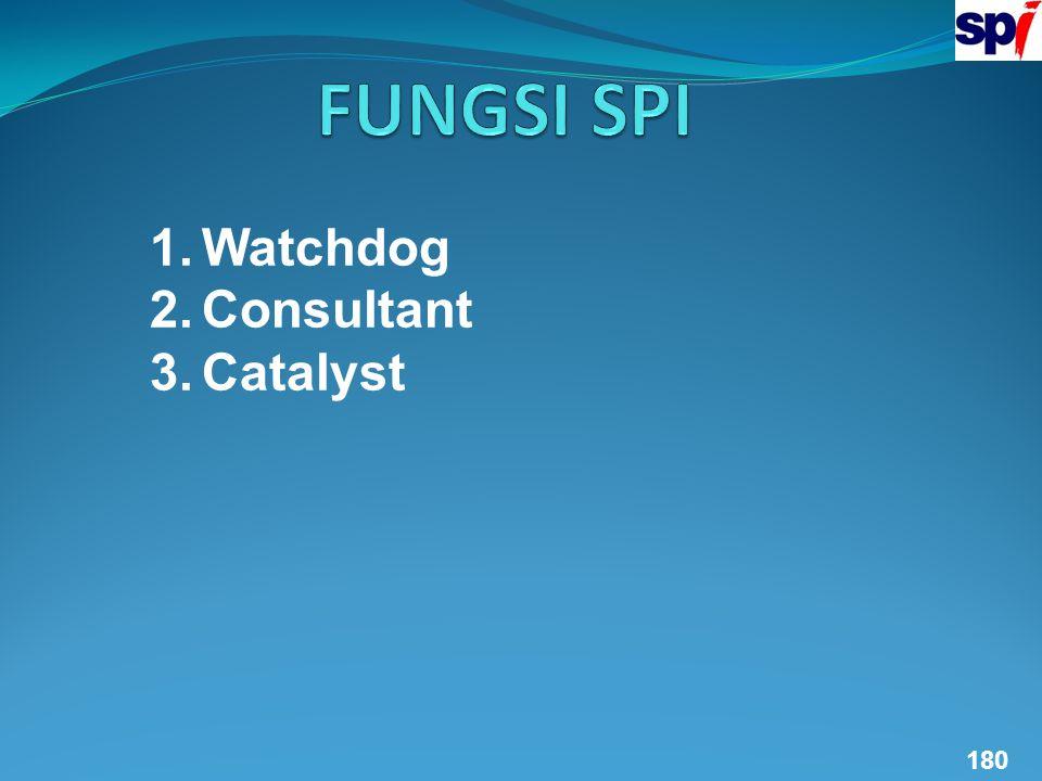 1.Watchdog 2.Consultant 3.Catalyst 180