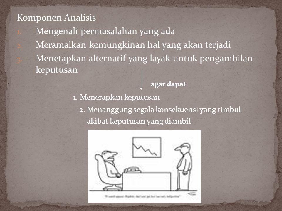 Komponen Analisis 1.Mengenali permasalahan yang ada 2.
