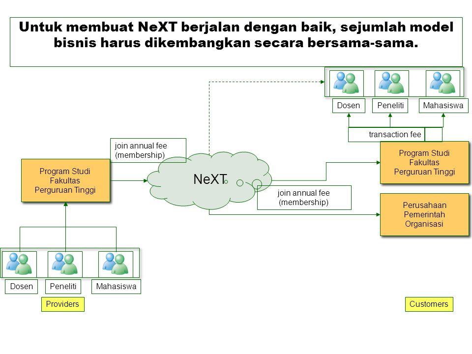 Untuk membuat NeXT berjalan dengan baik, sejumlah model bisnis harus dikembangkan secara bersama-sama.