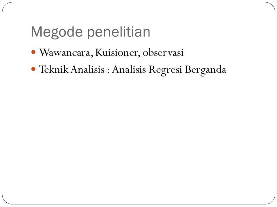 Megode penelitian Wawancara, Kuisioner, observasi Teknik Analisis : Analisis Regresi Berganda