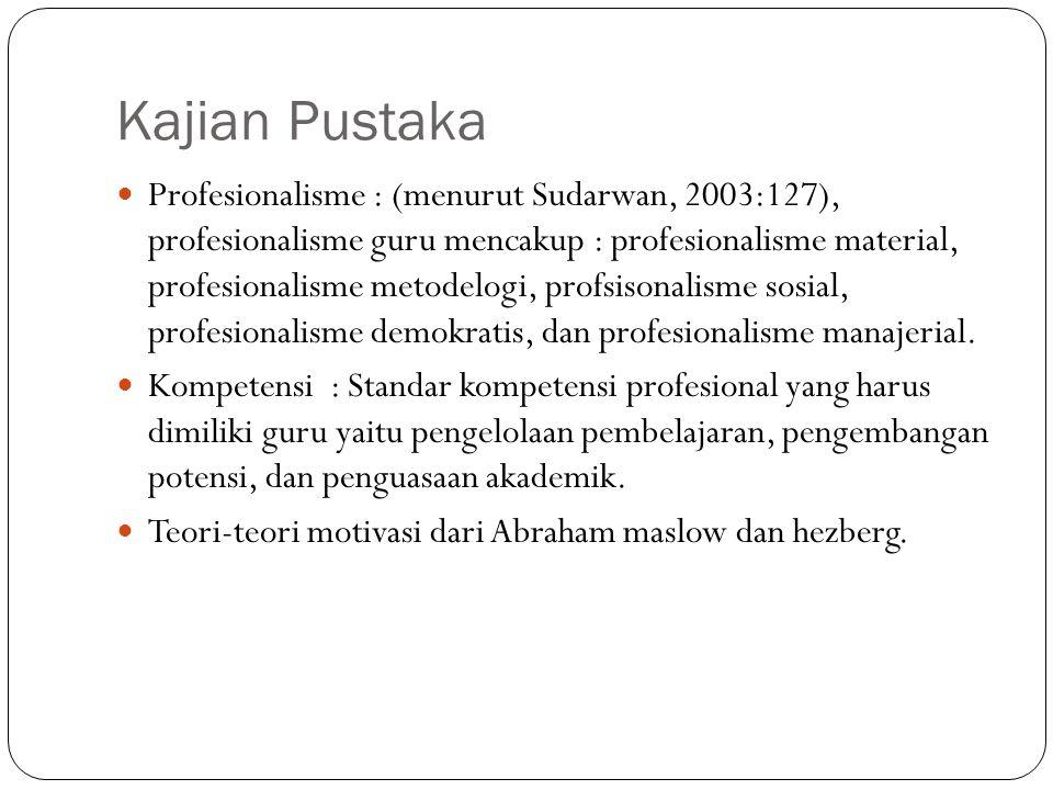 Kajian Pustaka Profesionalisme : (menurut Sudarwan, 2003:127), profesionalisme guru mencakup : profesionalisme material, profesionalisme metodelogi, p