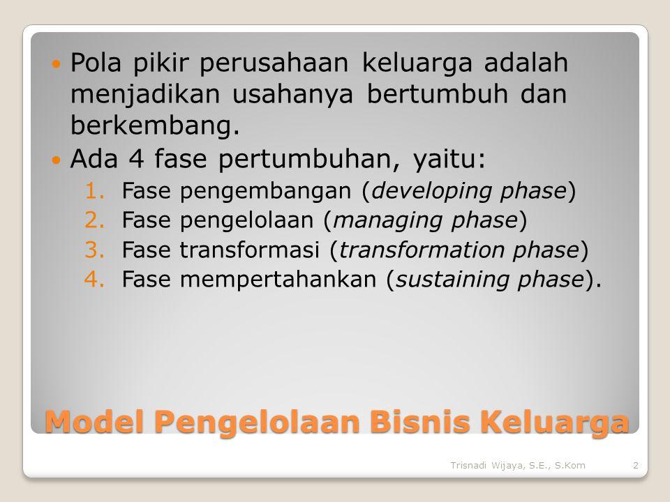 1.Fase Pengembangan Pendiri dan anggota keluarga berperan sebagai motor penggerak bisnis utama.