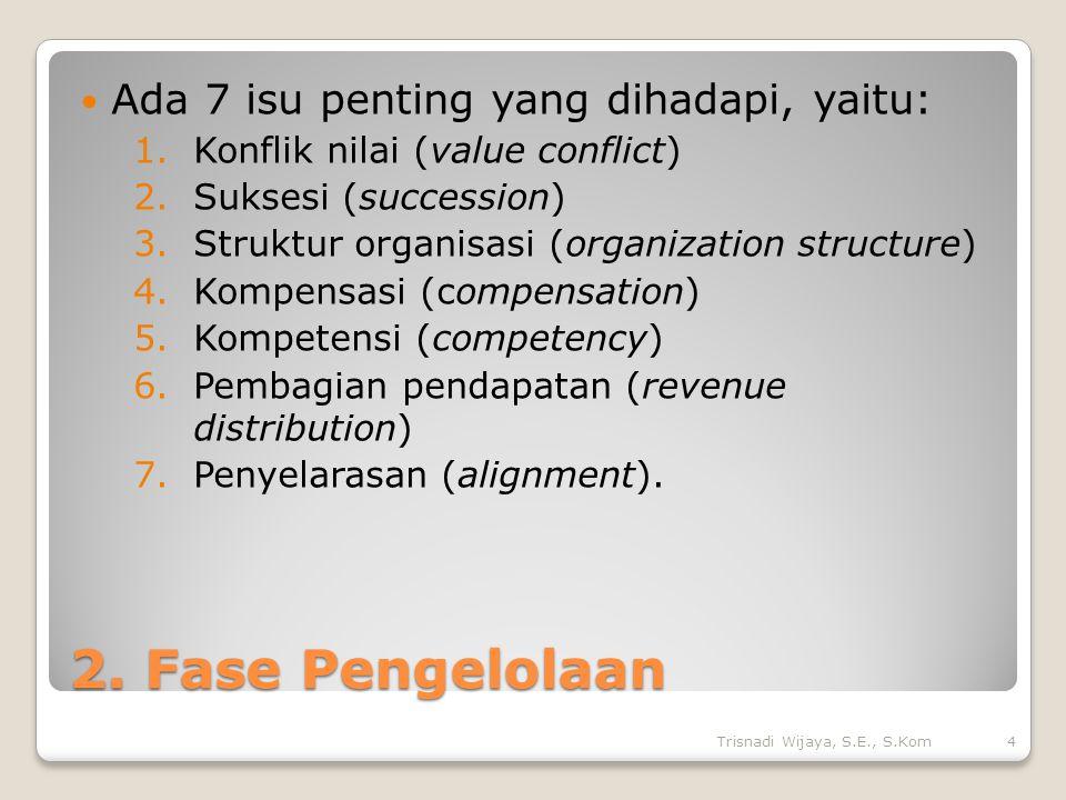 2. Fase Pengelolaan Ada 7 isu penting yang dihadapi, yaitu: 1.Konflik nilai (value conflict) 2.Suksesi (succession) 3.Struktur organisasi (organizatio