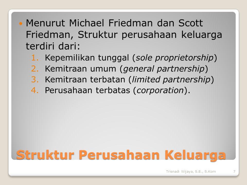 Struktur Perusahaan Keluarga Menurut Michael Friedman dan Scott Friedman, Struktur perusahaan keluarga terdiri dari: 1.Kepemilikan tunggal (sole proprietorship) 2.Kemitraan umum (general partnership) 3.Kemitraan terbatan (limited partnership) 4.Perusahaan terbatas (corporation).