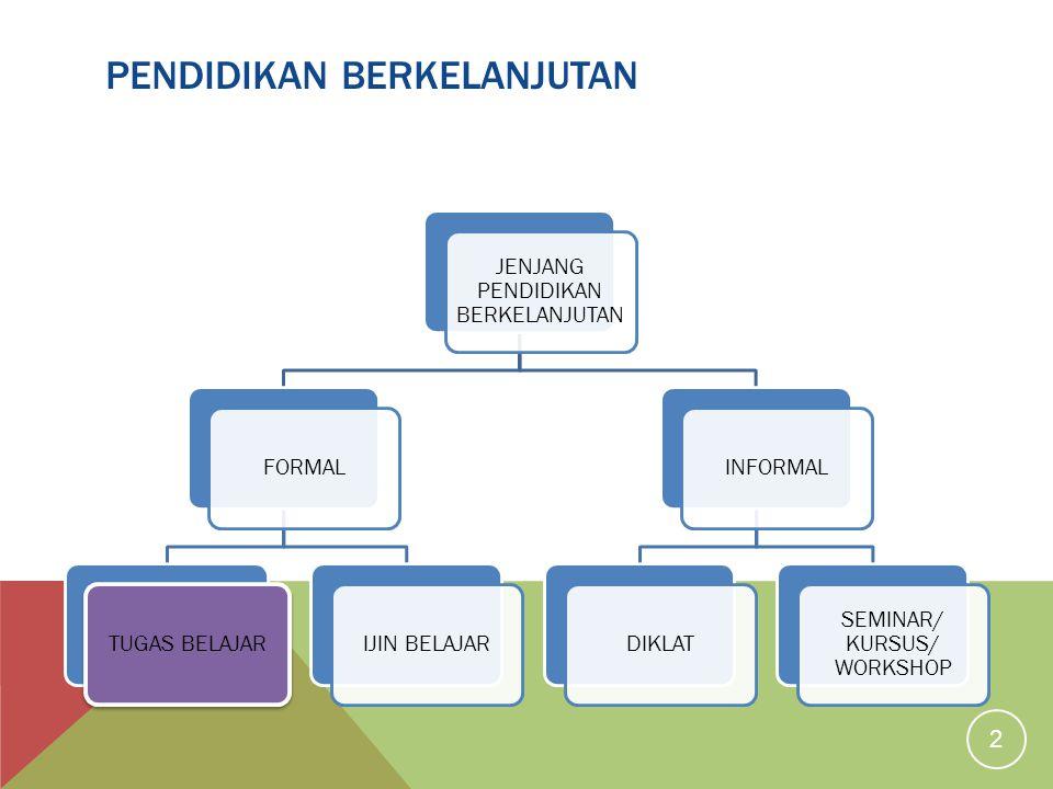 SELEKSI PESERTA TUGAS BELAJAR 1.Seleksi administrasi dilakukan oleh Sekretariat Unit Utama Kemenkes/Dinas Kesehatan Provinsi.