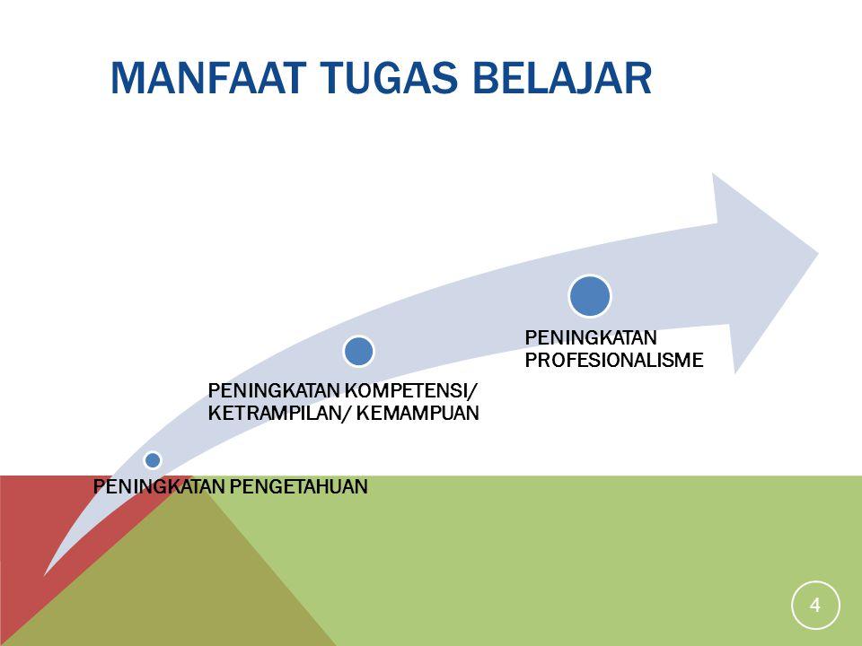 PNS yang menduduki jabatan struktural diberhentikan dari jabatan strukturalnya dan bagi pejabat fungsional dibebaskan sementara dari jabatan fungsionalnya;