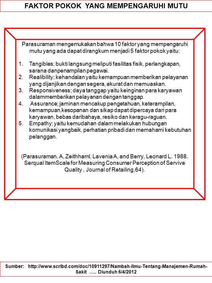 FAKTOR POKOK YANG MEMPENGARUHI MUTU Parasuraman mengemukakan bahwa 10 faktor yang mempengaruhi mutu yang ada dapat dirangkum menjadi 5 faktor pokok ya