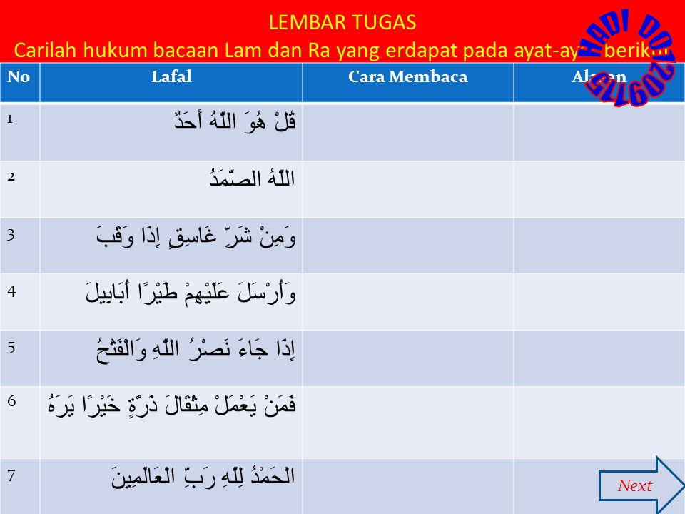 LEMBAR TUGAS Carilah hukum bacaan Lam dan Ra yang erdapat pada ayat-ayat berikut NoLafalCara MembacaAlasan 1 قُلْ هُوَ اللَّهُ أَحَدٌ 2 اللَّهُ الصَّم