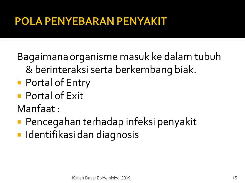 Bagaimana organisme masuk ke dalam tubuh & berinteraksi serta berkembang biak.  Portal of Entry  Portal of Exit Manfaat :  Pencegahan terhadap infe