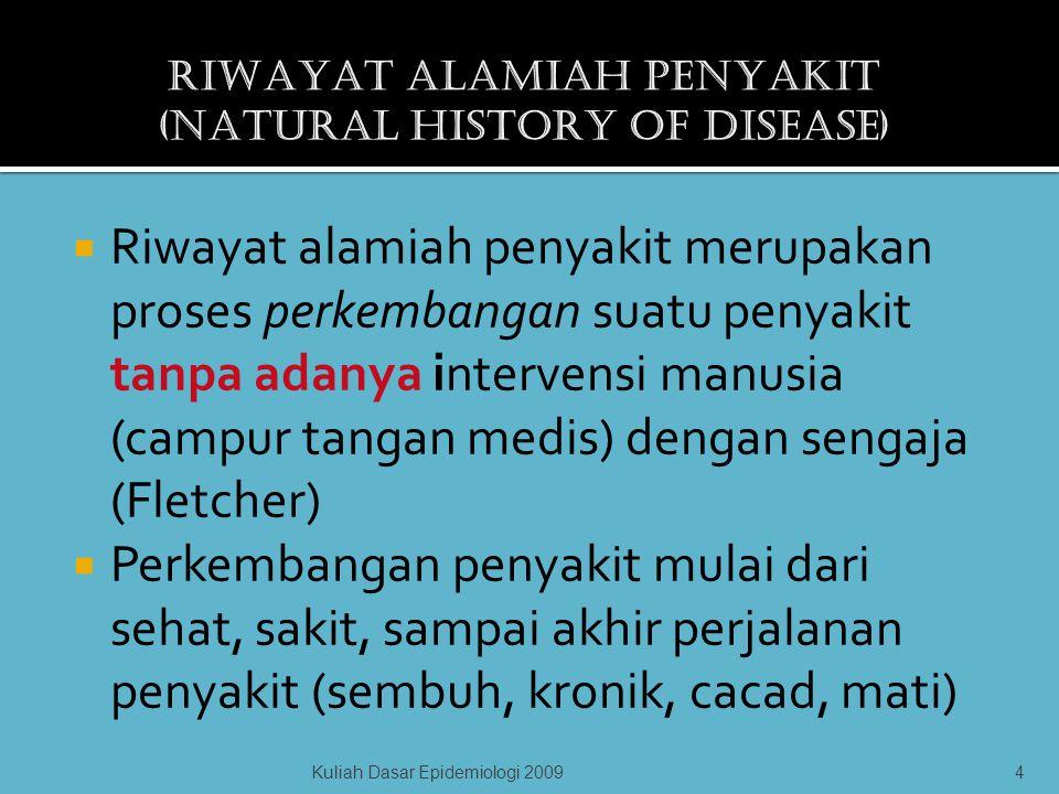 Riwayat alamiah penyakit merupakan proses perkembangan suatu penyakit tanpa adanya intervensi manusia (campur tangan medis) dengan sengaja (Fletcher)  Perkembangan penyakit mulai dari sehat, sakit, sampai akhir perjalanan penyakit (sembuh, kronik, cacad, mati) Kuliah Dasar Epidemiologi 20094