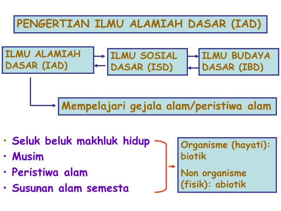 PENGERTIAN ILMU ALAMIAH DASAR (IAD) ILMU ALAMIAH DASAR (IAD) ILMU SOSIAL DASAR (ISD) ILMU BUDAYA DASAR (IBD) Mempelajari gejala alam/peristiwa alam Se